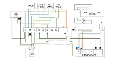 nest wiring diagram heatlink nest free engine image for