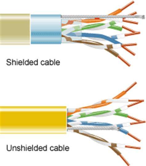 shielded vs unshielded power inductor shielded inductor vs unshielded 28 images inelco distinction in interconnection electronic