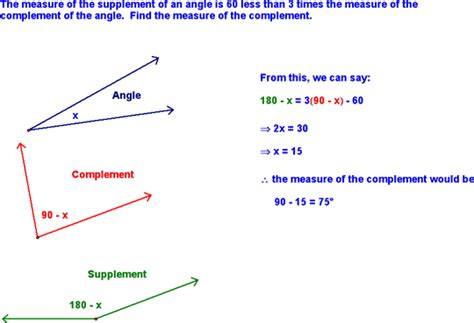 supplement and complement angles chapter 2 class notes