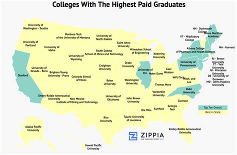 best colleges these are the colleges with the highest earning graduates