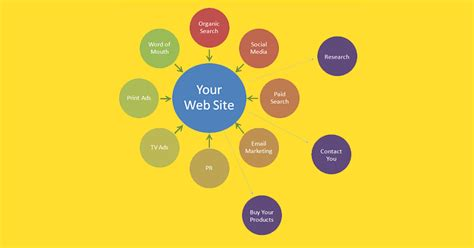 About Us Website Builders Bd Roopokar Bangladesh B2c Website Design Roopokar Bangladesh