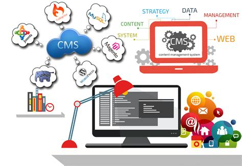 mobile content management system development in jaipur