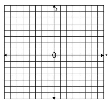 plotting graph how to plot a graph if you are given co ordinates a free