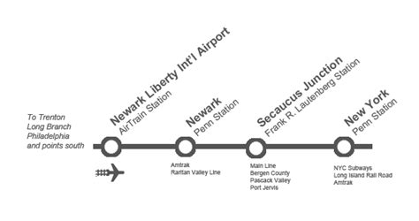 Jersey City Light Rail Map New Jersey Transit