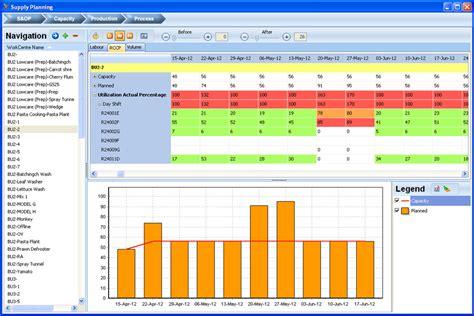 Capacity Planner capacity planning cirrus supply chain