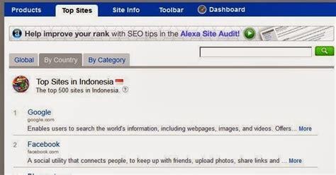 alexa top sites in indonesia going global インドネシアで働く29歳のブログ ディスプレイ広告から読み解くインドネシアのネット