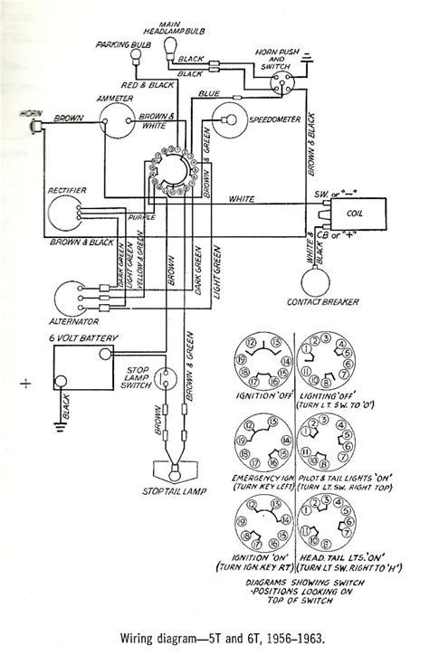 1974 triumph tr6 wiring diagram wiring diagrams
