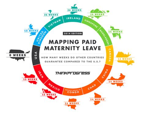 american business should take the lead on paid parental