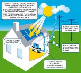how do solar powered lights work solar power 101 solarize natick