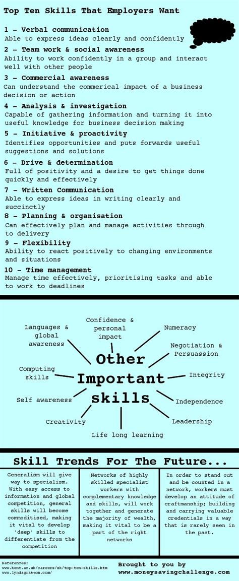 best 20 skills ideas on questions for questions