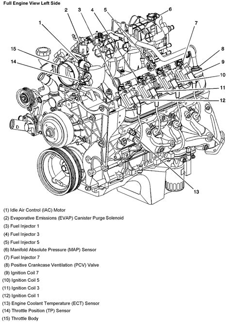 chevrolet 5 7 liter v8 engine diagram bottom view autos post