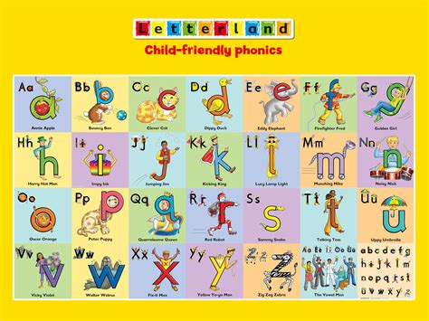 Nursery Land Early Character Education Book 1 letterland characters characters