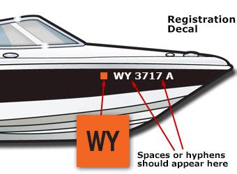boating license wyoming displaying the registration number and registration decals