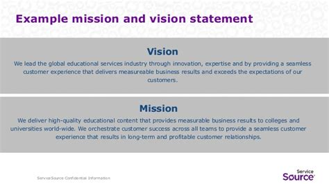 exle of vision statement image result for vision statement exles for customer