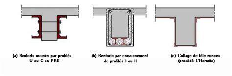 Reparer Une Poutre Vermoulue by Comment R 233 Parer Mon Linteau De Garage De 5 M 232 Tres De
