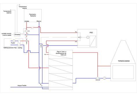 schema riscaldamento a pavimento schema pavimento radiante