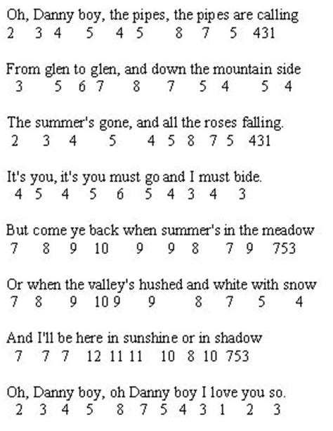 Wedding Bell Blues Ukulele Chords by 17 Best Images About Lyrics On Guitar Chords