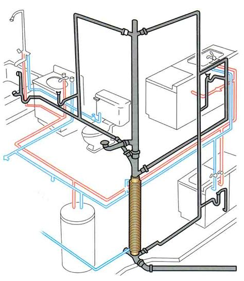 bathroom plumbing diagrams schematic of plumbing in a typical house get free image