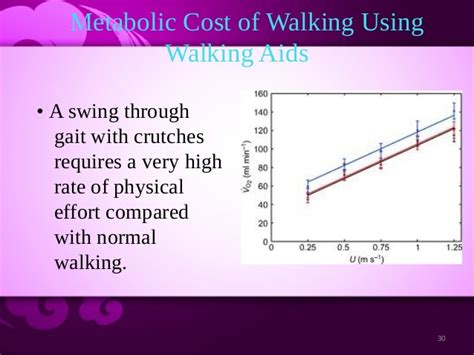 swing through gait walking aids and orthotics