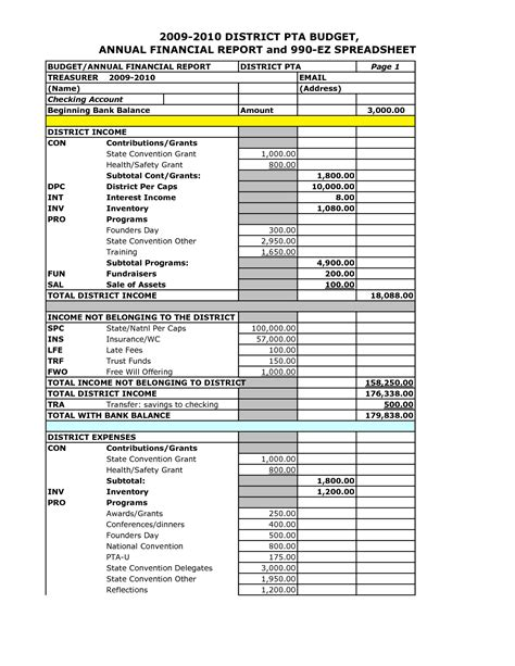non profit budget template best photos of non profit annual budget template non