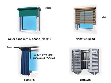 curtain 1 noun   Definition, pictures, pronunciation and usage notes   Oxford Advanced Learner's