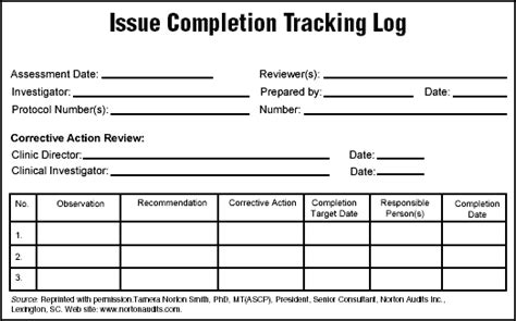 Compliance Corner Deal With Noncompliance Before It Reaches The Fda 2005 07 01 Ahc Media Capa Template Clinical Research