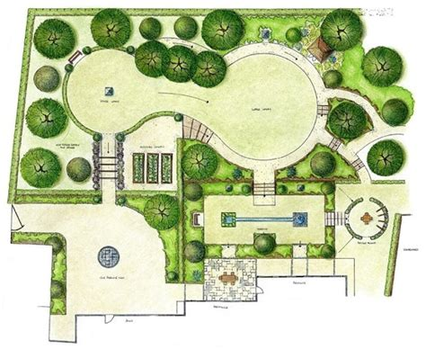 Garden Design Layout Rocks Dwg Landscape Search Landscaping Landscaping Garden Planning And