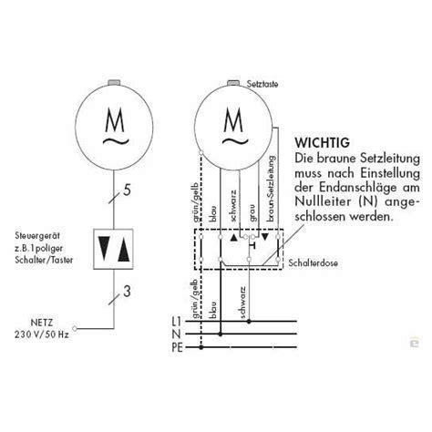 jalousie motor endschalter einstellen rademacher elektronischer rohrmotor rollotube standard