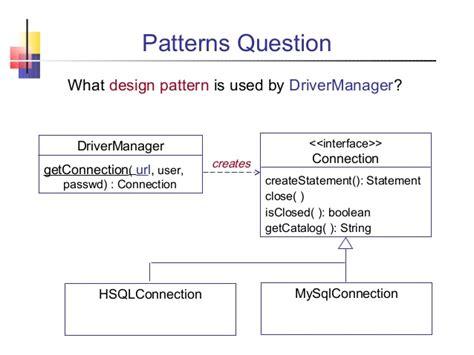 java hostname pattern 3 database jdbc 1