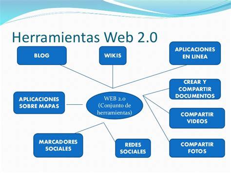 imagenes de web 2 0 imagenes de herramientas web 2 0 images