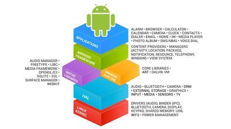 aosp android aosp c est quoi voici ce que vous devez savoir androidpit