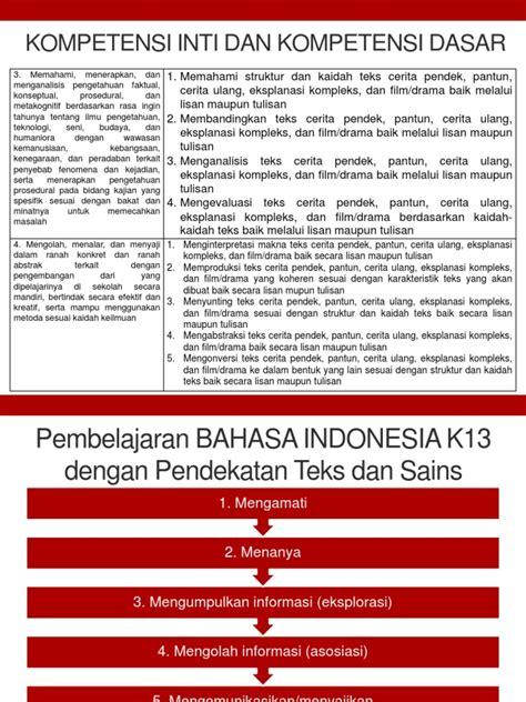 biography soekarno bahasa indonesia materi teks cerita ulang bahasa indonesia kelas xi