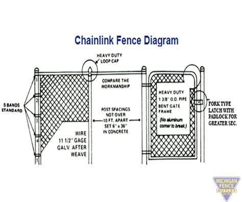 fence diagram pin chain link fence diagram on