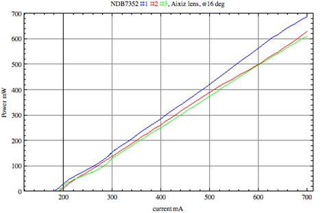 stability analysis for laser diodes with external cavities mode stability of diode lasers