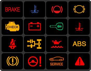 diagnostics milestones garage