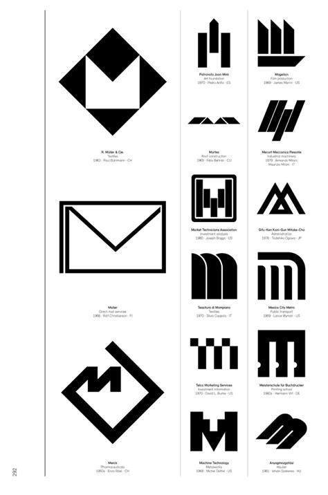 logo modernism design 3836545306 logo modernism is a brilliant catalog of corporate trademarks from 1940 1980 that testify to the