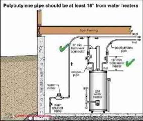 Quest Plumbing Lawsuit by Installation Specifications Inspection Testing Plastic Plumbing Piping Connectors