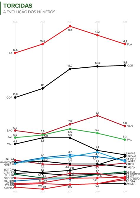 amadores f c ranking das torcidas 2010 por cleber santista ranking das torcidas fla se mant 233 m