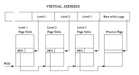 linux tutorial tldp linux knowledge base and tutorial