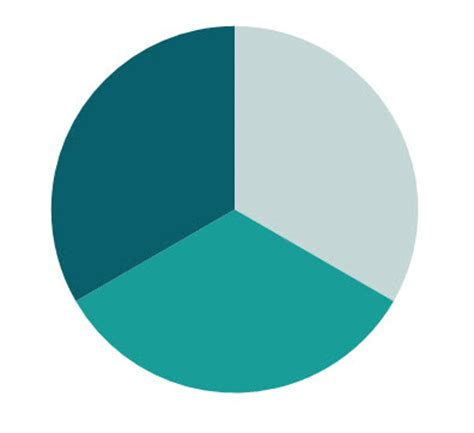 what color compliments 92 colors that compliment turquoise color chips and
