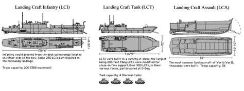 hibious vehicle ww2 landing craft vehicle the best vehicle of 2017