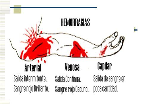imagenes figurativas con sus caracteristicas tipos de hemorragias
