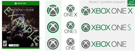 Painting Xbox One X by Xbox One X Logo Ideas Project Scorpio By Kevboard On
