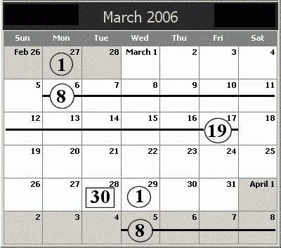 Calendar Method Calculator Safe Days календарный метод предохранения от беременности описание