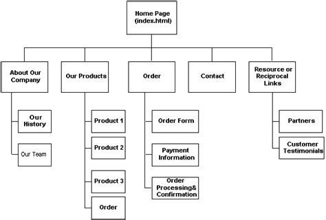 image storyboard examplegif writing   web wiki
