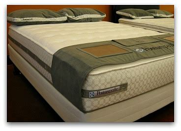 How Much Does A Sealy Posturepedic Mattress Cost by Beginner S Mattress Buying Guide