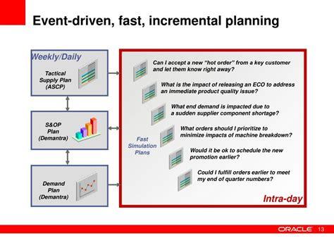 event driven workflow event driven workflow event driven kanban boardevent