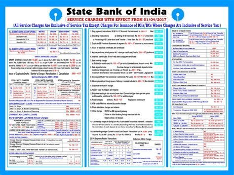 state bank of india e banking state bank of india sbi service charge w e f 01 04 2017