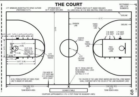 outdoor basketball court template basketball court stencil 4 e1350492019990 gif images frompo