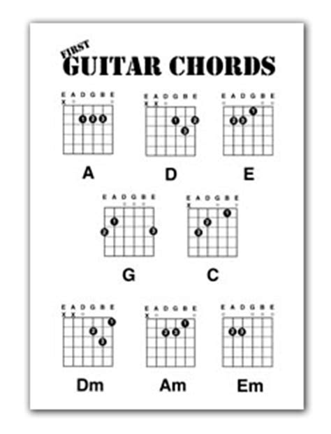 First Guitar Chords To Learn